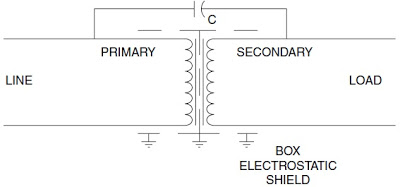 Isolation Transformer Electrostatic-Shield.