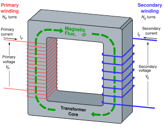 transformer is electrical device designed to transfer basic electrical wiring outlet basic electrical wiring