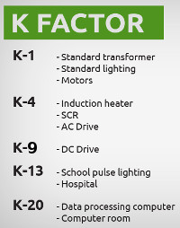 K-Factor rated transformer for deal with harmonic generating ... on led circuit diagrams, transformer winding diagrams, transformer installation, transformer schematic diagram, transformer blueprints, transformer vector diagrams, transformer electrical, 3 phase motor control diagrams, transformer formulas, transformer hook up diagrams, three-phase transformer diagrams, transformer design diagrams, transformer grounding, transformer single line diagram, transformer phase displacement diagrams, transformer equations, transformer connection diagrams, transformer fuse sizing, ceiling fans diagrams, transformer types,
